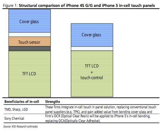 ได้ฤกษ์เปลี่ยนซะที ! คาด iPhone รุ่นต่อไป ตัวเครื่องจะหนาแค่ 7.9 มิลลิเมตร