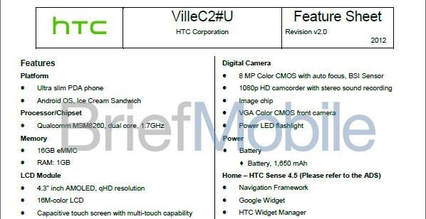 HTC One S ในไทยลดสเปค ใช้ดูอัลคอร์รุ่นเก่าความเร็ว 1.7 GHz เเทนดูอัลคอร์รุ่นใหม่ความเร็ว 1.5 Ghz