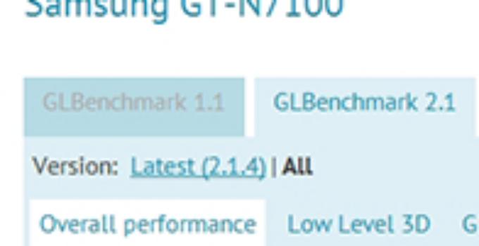 196I benchmarks
