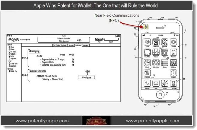 apple-iwallet-patent