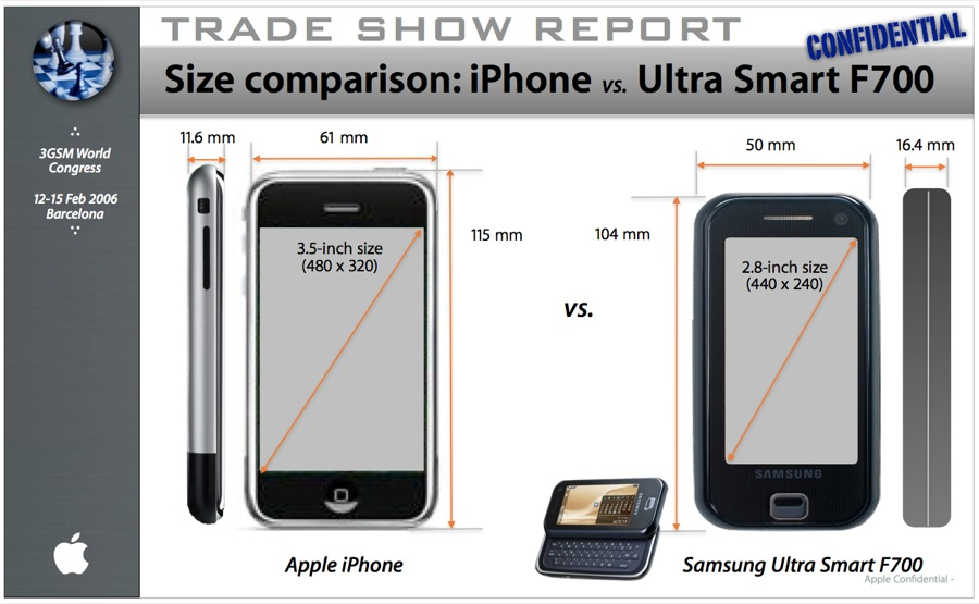 Apple เผย iPhone เคยสร้างปรากฏการณ์ในงาน 3GSM Congress Trade Show 2007 มาแล้ว แม้ไม่ได้ร่วมงาน