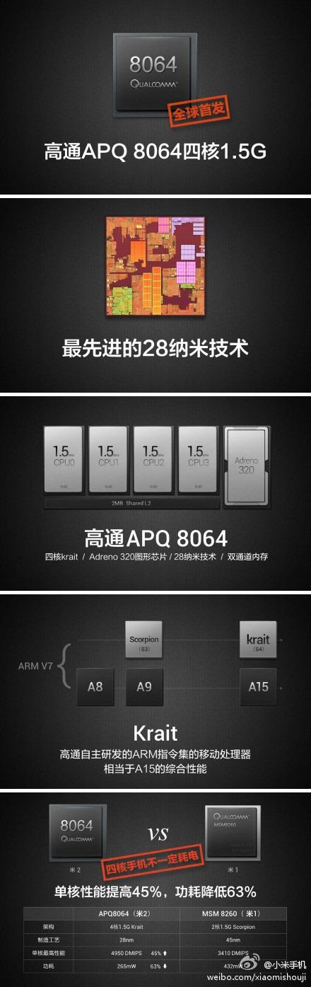 มาเเบบม้ามืด Xiaomi MI-2 ใช้ Snapdragon S4 เเบบ Quad-Core ราคาเเค่หมื่นต้น