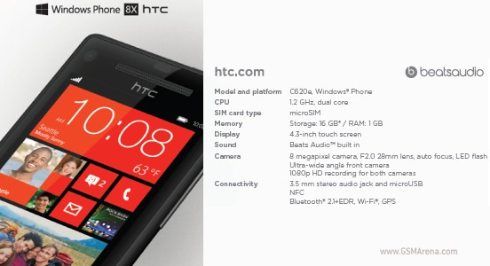 คอนเฟิร์มเพิ่มอีกสองรุ่น HTC 8 X เเละ HTC One X+ อาจะเปิดตัวในวันที่ 19 กันยายนนี้ด้วย