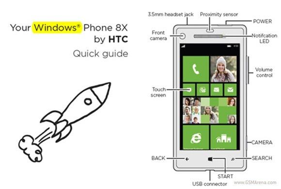 HTC Accord จะใช้ชื่อวางขายจริงว่า HTC 8X