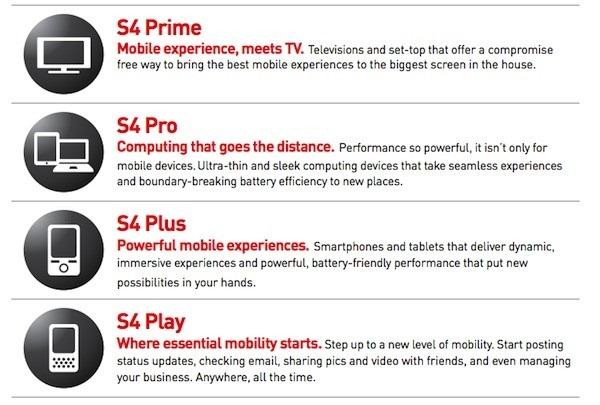Qualcomm เปิดตัวซีพียู 4 เเกนสำหรับสมาร์ทโฟนระดับกลาง – ล่างราคาไม่เกินหมืนบาท