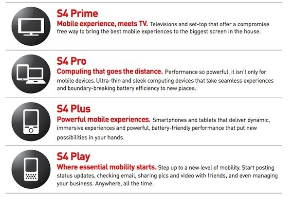 snapdragon-s4-prime-pro-play-plus