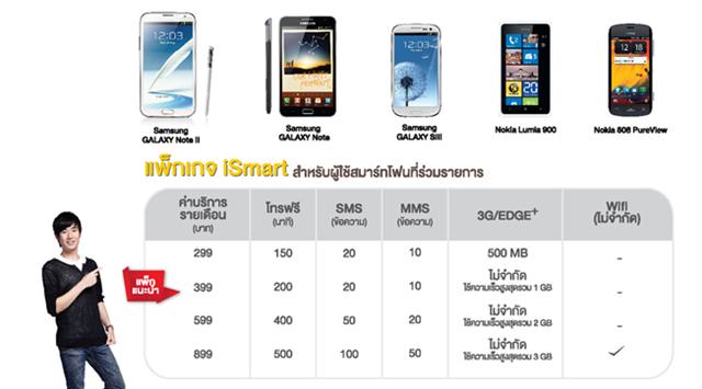 TME 2012 : เรื่องควรรู้ก่อนไปหา Galaxy Note II ในงานพร้อมเปรียบเทียบโปรโมชันของทั้ง 3 ค่าย
