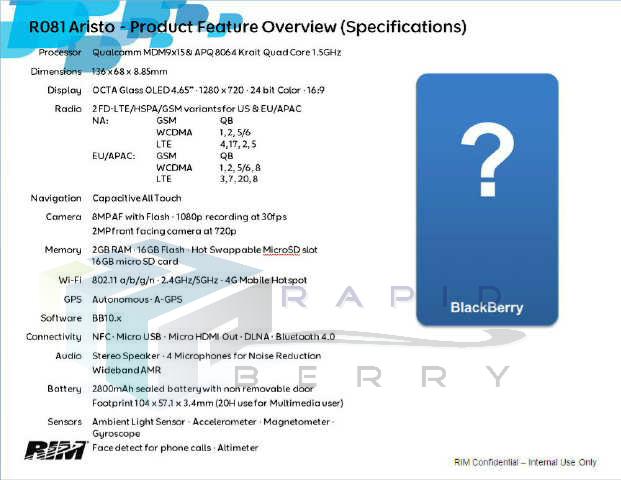 RIM จัดเต็มกับ BlackBerry 10 Aristo สเปคไม่เเพ้ Android ระดับไฮเอนด์