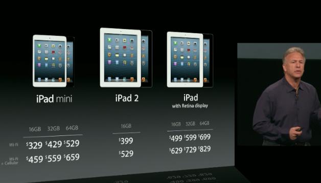 มุมมองที่มีต่อการเปิดตัวและผลิตภัณฑ์ของ Apple ครั้งล่าสุด : เมื่อ Apple เริ่มทดลองกับลูกค้ามากขึ้น