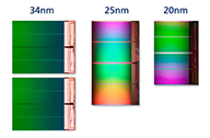 Apple อาจเปลี่ยนมาจ้าง TSMC ผลิตชิปประมวลผลแทน Samsung ตั้งเป้าปรับไปใช้ชิประดับ 20nm ในปี 2014