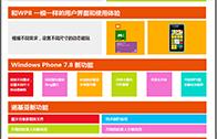 หลุดเอกสารฝึกพนักงานของ Nokia เผยฟีเจอร์ของ Windows Phone 7.8