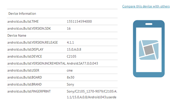 Sony C2105 เครื่องใหม่จาก Sony ซีพียู Snapdragon S4 รุ่นล่างราคาระดับหมื่นต้น