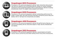 [CES 2013] Qualcomm ออกซีพียูตัวใหม่ 2 รุ่น Snapdragon 800 และ 400 เปลี่ยนชื่อเรียกซีรีย์อีกรอบ