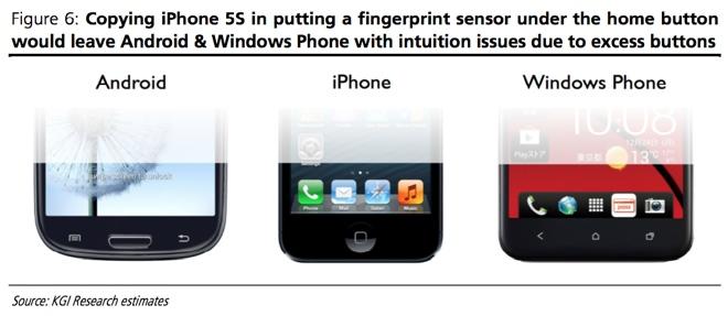 นักวิเคราะห์คาดการณ์ iPhone 5S จะมาพร้อมเซ็นเซอร์สแกนลายนิ้วมือที่ปุ่มโฮม