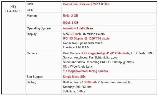 รายละเอียดเพิ่มเติม Huawei Ascend P2 ควอดคอร์แบตสามพันบางที่สุดในโลกเพียง 6.49 มิลลิเมตร