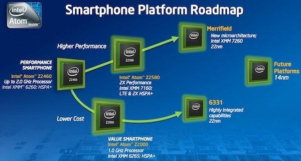 intel-atom-smartphone-roadmap-small