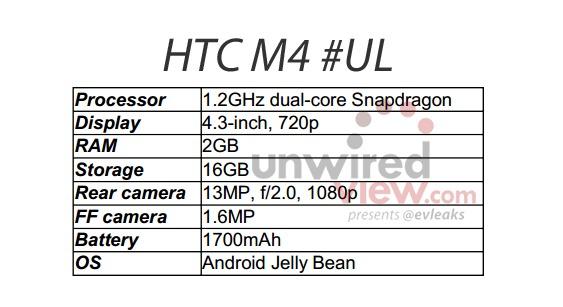 หลุดมือถือเพิ่มอีกสองตัวของ HTC : M4 และ G2 ตัวแทน One S และ Desire C ในปี 2013