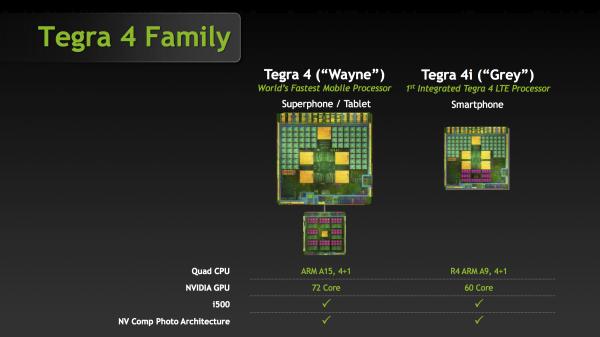 Nvidia เปิดตัว Tegra 4i เหมือน Tegra 3 รุ่นปรับปรุงใส่ LTE สำหรับสมาร์ทโฟนโดยเฉพาะ