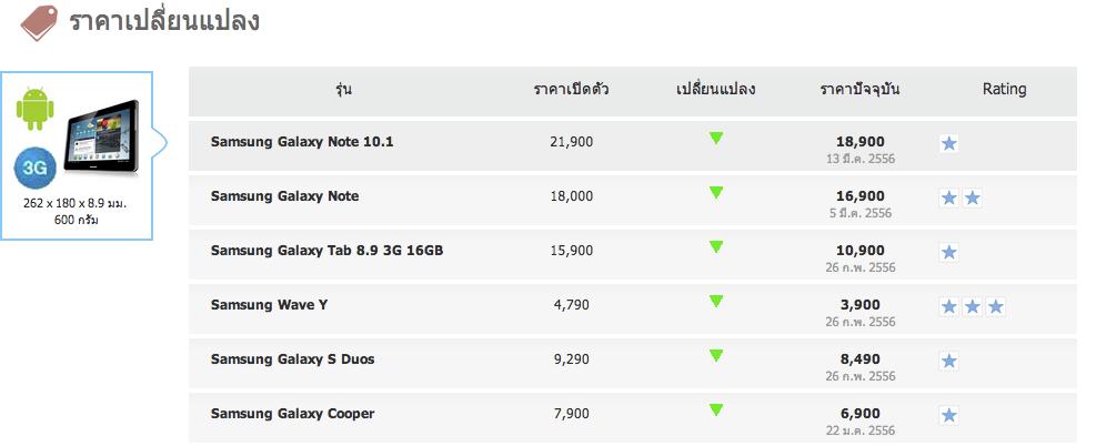 Screen Shot 2556 03 20 at 10.23.25 PM