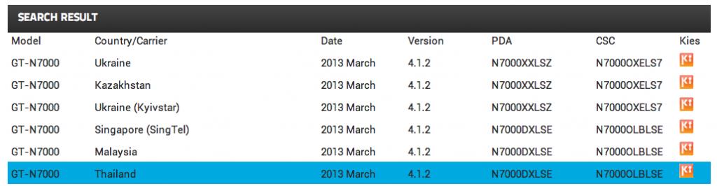 Samsung Galaxy Note เครื่องศูนย์ไทยได้รับอัพเดต Jelly Bean 4.1.2 แล้ว เพิ่มฟีเจอร์ใหม่ แถมลื่นขึ้นกว่าเดิม