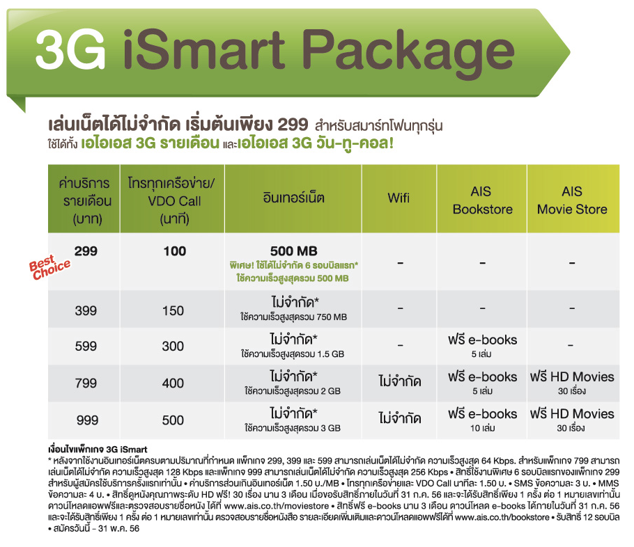 รวมโปรแพ็กเกจ 3G ใหม่ ความถี่ 2100 MHz จาก AIS, dtac และ Truemove H