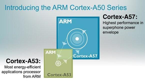 LG ซื้อสิทธิ์การผลิตซีพียู Cortex A50 ซีพียูรุ่นถัดไปจาก ARM รองรับแรมมากกว่า 4 GB