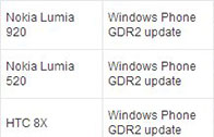HTC และ Nokia เตรียมปล่อยอัพเดท Windows Phone 8 GDR2 ให้กับมือถือของตัวเองเดือนหน้า