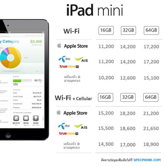price-ipad-mini (1)