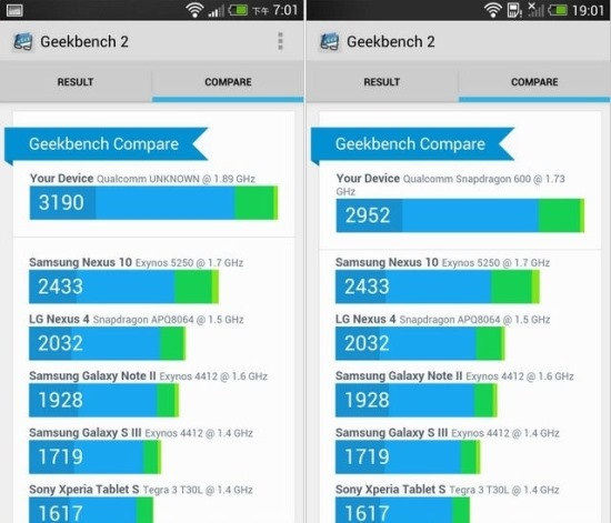 HTC-Butterfly-S-vs-HTC-One-benchmarks-2