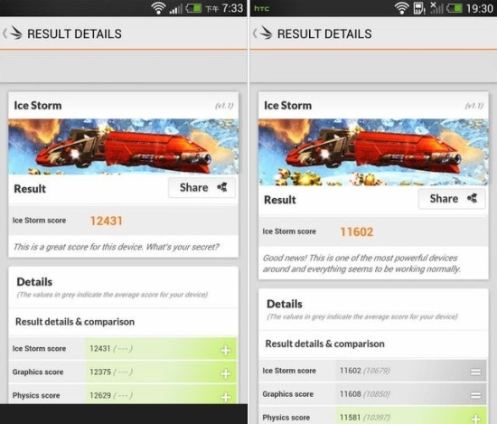 HTC-Butterfly-S-vs-HTC-One-benchmarks-4