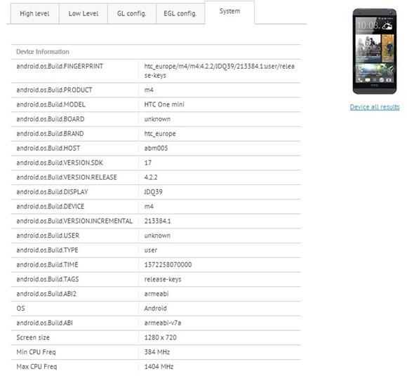 คอนเฟิร์ม HTC One mini ใช้ซีพียู Snapdragon 400