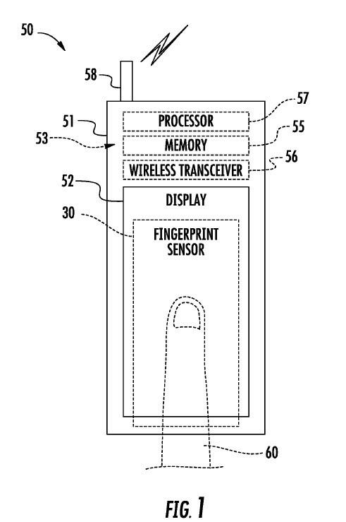 พบสิทธิบัตร Apple ใบล่าสุด เป็นการฝังเซ็นเซอร์สแกนลายนิ้วมือไว้ใต้จอ คาดอาจได้เห็นใน iPhone 5S
