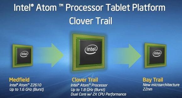 ลือ Intel จะเลิกใช้แบรนด์ Atom เนื่องจากถูกมองว่าเป็นสินค้าระดับล่าง