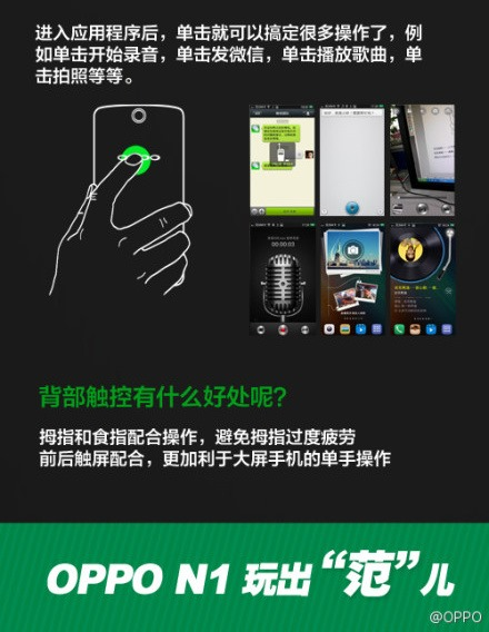 Oppo-reconfirms-N1-will-have-a-rear-touch-panel-shows-all-its-uses (5)