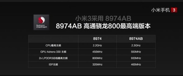 10Xiaomi-Mi3-unveiled-top-of-the-line-specs-at-half-the-price