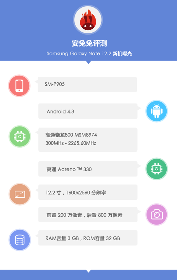 Samsung-Galaxy-Note-12.2-specs-and-benchmarks.jpg