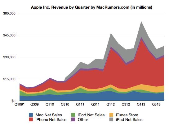 Tim Cook เผย Apple จะเปิดตัวผลิตภัณฑ์รุ่นใหม่ที่ไม่เคยมีมาก่อนในปีหน้าแน่นอน