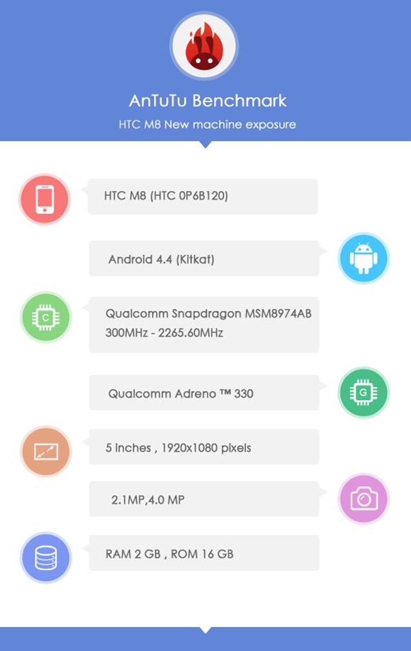 AnTuTu-HTC-M8-1