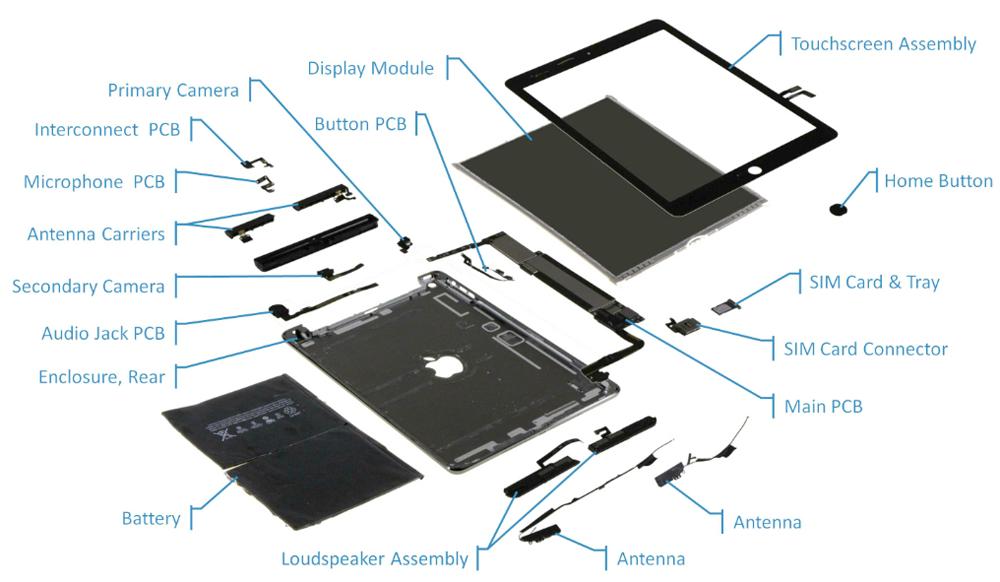 นักวิเคราะห์ประเมินต้นทุน iPad Air น่าจะไม่เกิน 11,000 บาท แถมยังถูกกว่า iPad 3 อีกด้วย