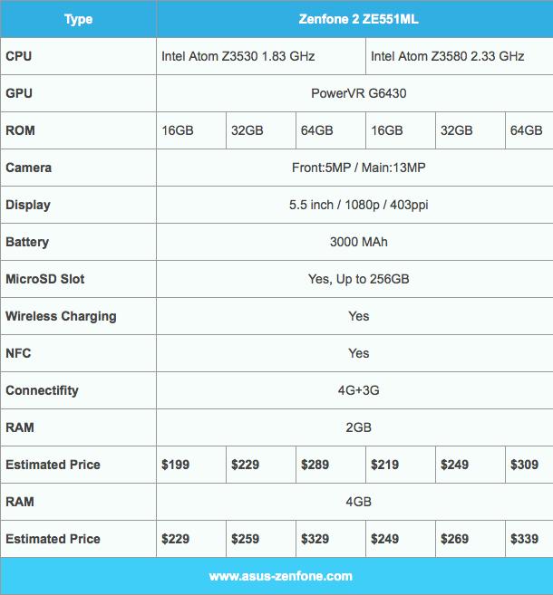 Asus Zenfone 2 Ram 4GB Price