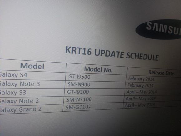 ไปต่อได้อีกนิด Samsung Galaxy S3, Note 2 และ Grand 2 Duos จะได้รับ Android 4.4 ด้วย