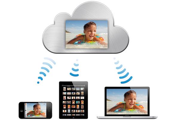 เริ่มต้นกับการใข้งาน iPad ด้วย iCloud
