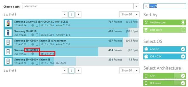 SM-G906S-benchmark-scores-1