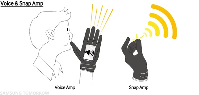 Samsung-Fingers_Voice-and-Snap-AMP