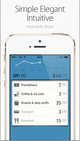 dailycost ? simple & elegant personal finance