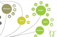 Greenpeace ประกาศให้ Apple เป็น ผู้ริเริ่มพลังงานสีเขียว