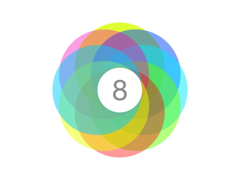 มาดู Concept iOS 8 ที่รวมเอาทุกข่าวลือมาใส่ไว้ใน Video ทั้งหมด