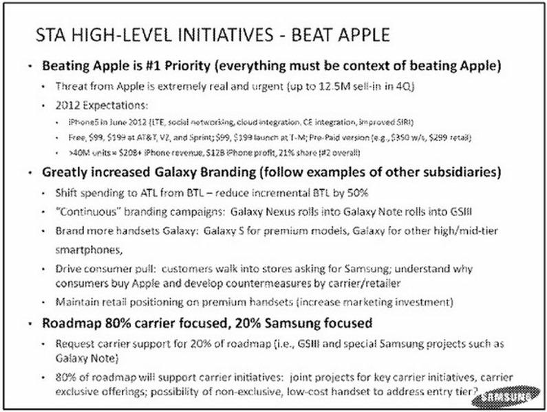 เอาหล่ะสิ Samsung หมายหัว Apple เป็นตัวอันตรายอันดับ 1 ที่ไม่ว่ายังไงก็ต้องโค่นลงให้ได้