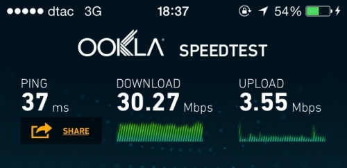 3G Central World