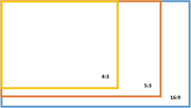 [FAQ] ขนาดไฟล์รูปจากโทรศัพท์สมาร์ทโฟนในปัจจุบัน